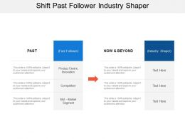 Shift Past Follower Industry Shaper
