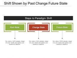 Shift Shown By Past Change Future State