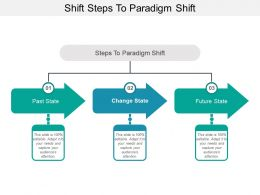Shift Steps To Paradigm Shift