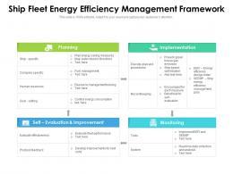 Ship Fleet Energy Efficiency Management Framework