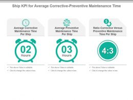 Ship Kpi For Average Corrective Preventive Maintenance Time Powerpoint Slide