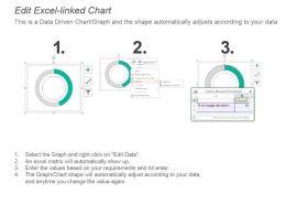 ship_kpi_for_turnaround_time_voyage_deviation_cargo_damaged_presentation_slide_Slide03