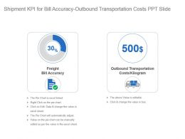 Shipment Kpi For Bill Accuracy Outbound Transportation Costs Ppt Slide