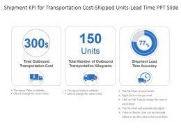 Shipment Kpi For Transportation Cost Shipped Units Lead Time Ppt Slide