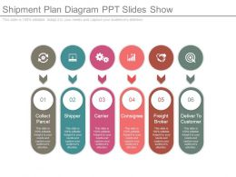 Shipment Plan Diagram Ppt Slides Show
