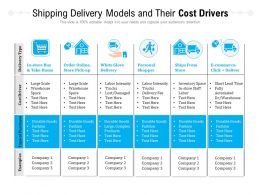 Shipping Delivery Models And Their Cost Drivers