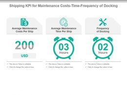 Shipping Kpi For Maintenance Costs Time Frequency Of Docking Ppt Slide