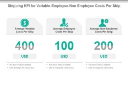 Shipping Kpi For Variable Employee Non Employee Costs Per Ship Presentation Slide