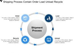 Shipping Process Contain Order Load Unload Recycle