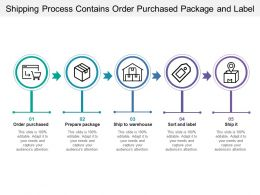 Shipping Process Contains Order Purchased Package And Label