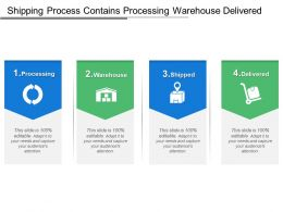 Shipping Process Contains Processing Warehouse Delivered