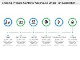 Shipping Process Contains Warehouse Origin Port Destination Consignee