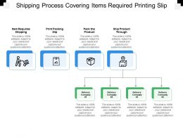 Shipping Process Covering Items Required Printing Slip