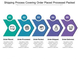 Shipping Process Covering Order Placed Processed Packed