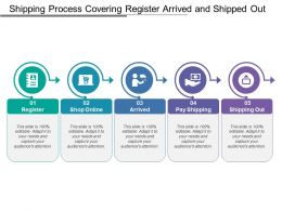Shipping Process Covering Register Arrived And Shipped Out
