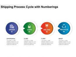 Shipping Process Cycle With Numberings
