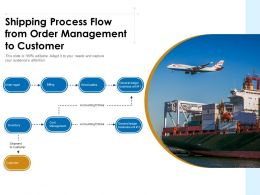 Shipping Process Flow From Order Management To Customer