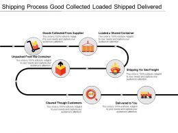 Shipping Process Good Collected Loaded Shipped Delivered
