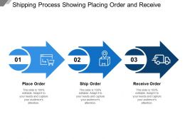 Shipping Process Showing Placing Order And Receive