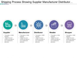 Shipping Process Showing Supplier Manufacturer Distributor And Shopper