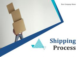 Shipping Process Supplier Manufacturer Distributor Retailer Shopper