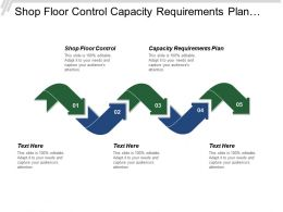 Shop Floor Control Capacity Requirements Plan Demand Management