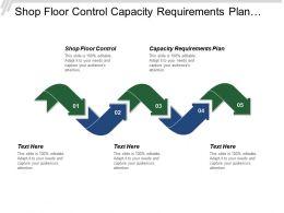 Shop Floor Control Capacity Requirements Plan Demand Management
