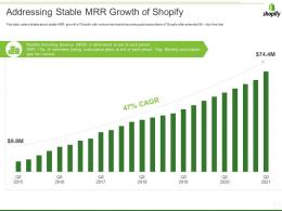 Shopify Investor Funding Elevator Addressing Stable Mrr Growth Of Shopify Ppt Ideas Master Slide