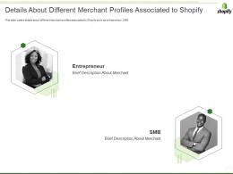 Shopify Investor Funding Elevator Details About Different Merchant Profiles Associated To Shopify Ppt Slides