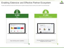 Shopify Investor Funding Elevator Enabling Extensive And Effective Partner Ecosystem Ppt Model Icon