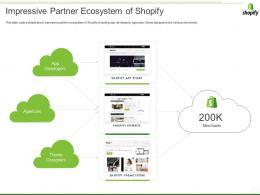 Shopify Investor Funding Elevator Impressive Partner Ecosystem Of Shopify Ppt Gallery Example