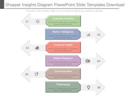 Shopper Insights Diagram Powerpoint Slide Templates Download
