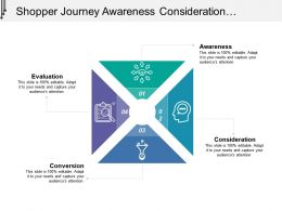 Shopper Journey Awareness Consideration Conversion Evaluation