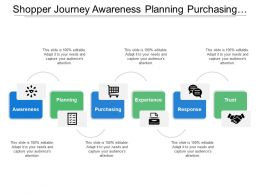 Shopper Journey Awareness Planning Purchasing Experience