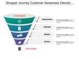 shopper_journey_customer_awareness_interest_desire_action_Slide01