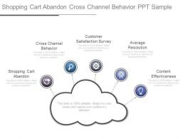 Shopping Cart Abandon Cross Channel Behavior Ppt Sample