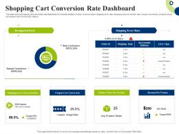 Shopping Cart Conversion Rate Dashboard Creating Successful Integrating Marketing Campaign