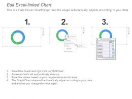 Shopping Cart Conversion Rate E Commerce Dashboard