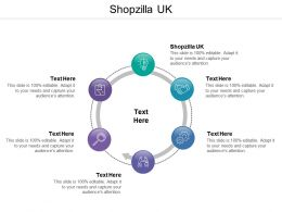 Shopzilla Uk Ppt Powerpoint Presentation Icon Backgrounds Cpb