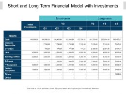 Short And Long Term Financial Model With Investments