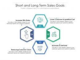 Short And Long Term Sales Goals