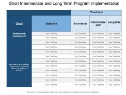 Short Intermediate And Long Term Program Implementation