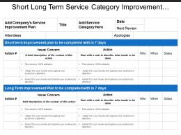 Short Long Term Service Category Improvement Plan With Status