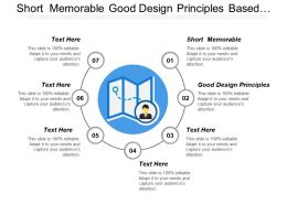 Short Memorable Good Design Principles Based Customer Research