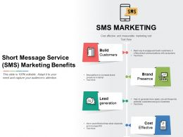 Short Message Service SMS Marketing Benefits