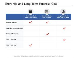 Short Mid And Long Term Financial Goal