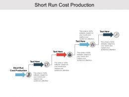 Short Run Cost Production Ppt Powerpoint Presentation Portfolio Graphics Download Cpb