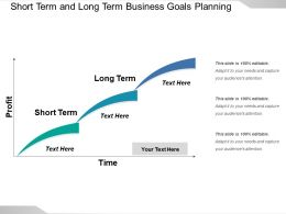 Short Term And Long Term Business Goals Planning