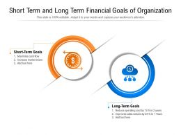 Short Term And Long Term Financial Goals Of Organization