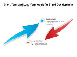 Short Term And Long Term Goals For Brand Development